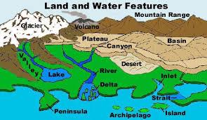 landforms and bodies of water worksheet worksheets