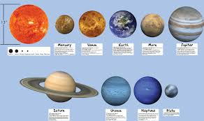 solar system wall decal planets science wall stickers zoom