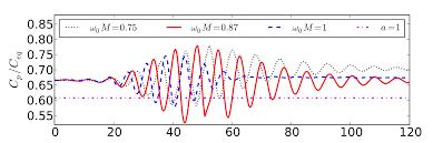 quantum mechanics emergent physics