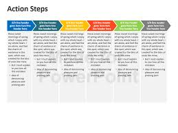 graphics for graphics business action plan template www