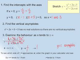 aims to be able to use graphical calc to investigate graphs of to
