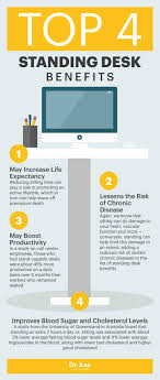 Standing Vs Sitting Desk Benefits Of A Standing Desk Collection With Sitting Vs Health