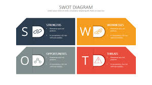 Design Ideas Microsoft Powerpoint Swot Analysis Template Deck Slidemodel