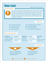 Subject Matter Expert Resume Samples by Digital Media Infographic Resume Brooklyn Resume Studio