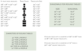 what size tablecloth for 48 round table standard round table size