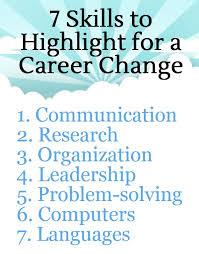 Career Change Resume Objective Examples Career Change Resume Sample Resume Career Change Career Change