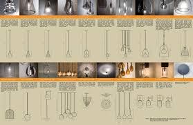 Lighting Catalog Plug Lighting Presents Alison Berger Glassworks