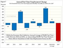 jobs under obama administration 2017 job gains were far better than we ve been told