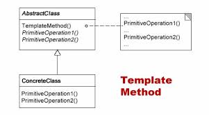 php template method pattern geolocation encapsulated php design