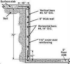 Reinforced Concrete Wall Design Example Home Design Ideas - Concrete wall design example