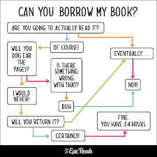 Meme Books - can you borrow my book travel between the pages