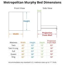 bed frame dimensions chart dynamicon co