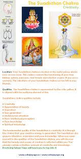 solar plexus chakra location experience and benefits of a balanced swadhisthana chakra aparna