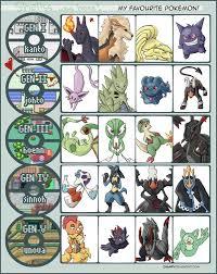 Pokemon Meme Generator - favorite pokemon meme by shellss on deviantart