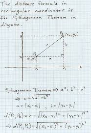 Midpoint Of A Line Segment Worksheet Top 25 Best Cartesian Coordinates Ideas On Pinterest Plane Math
