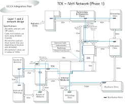 floor plan network design telemedicine center of kosova network layout at university clinical