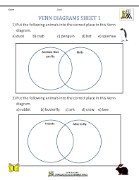 K2 Maths Worksheets Venn Diagram Worksheets