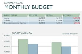 Monthly Budget Template Excel Monthly Business Expenses Template