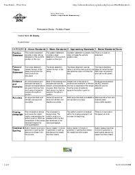 Argumentative essay examples high school Persuasive Essay Examples Middle School