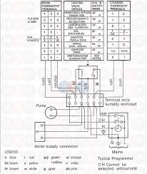 ideal elan 2 nf 280 appliance diagram wiring diagram 3 heating