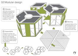 Home Architecture Design by Gallery Of 5 Things The Tiny House Movement Can Learn From Post