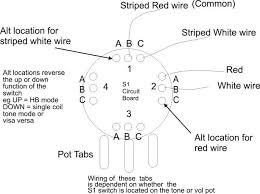 strat wiring mods diagram wiring diagram shrutiradio