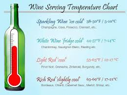 wine facts kinds of wine wine serving temperatures wine food pairings