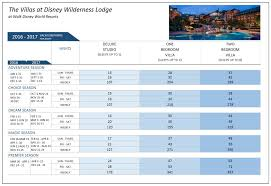 wilderness lodge dvc sales