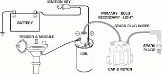 dyna ignition coils wiring diagram dyna ignition systems dyna