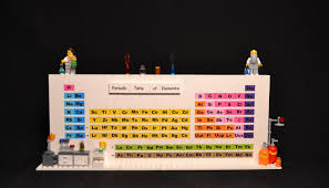 the development of the modern periodic table lego ideas periodic table
