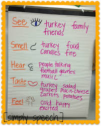 simply speech this week in speech thanksgiving edition