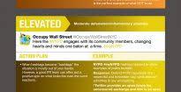 100 mental health crisis management plan template local obh