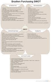 procurement process diagram diagram collections wiring diagram