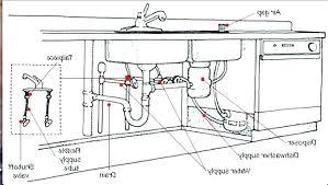parts of a kitchen faucet parts of a kitchen faucet pentaxitalia com