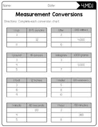 common core math worksheets 4th grade by create teach share tpt