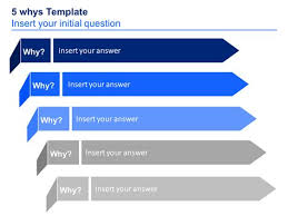 5 Why Problem Solving Form 5 Whys Form