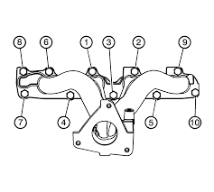 nissan altima exhaust manifold exhaust manifold gasket info needed pontiac solstice forum