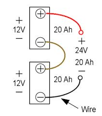 power inverter faq performance shop