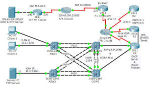 tutorial cisco packet tracer 5 3 cisco packet tracer 7 1 download free labs and tutorials for ccna