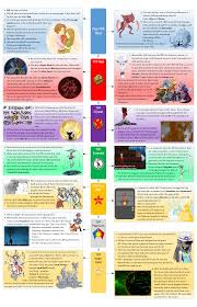 Oh Dear Twitch Plays Pokemon Know Your Meme - a timeline ish summary of bill s involvement in the tpp series