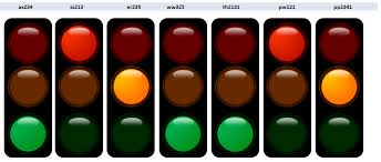 create a series of traffic light charts u2013 user friendly