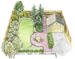 Designing A Backyard Landscape Plans