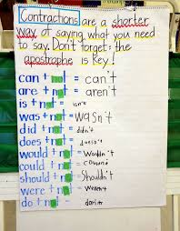 107 best contractions images on pinterest word work word study