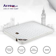 Mattress Padding Mattress Pad Mattress Pad Suppliers And Manufacturers At Alibaba Com