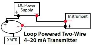 how do i connect a rosemount 3051t pressure transmitter to a