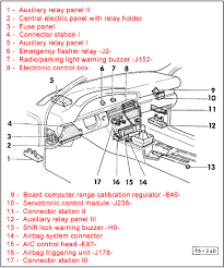 justboring audi c4 100 a6 fuse relay locations and information