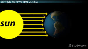 understanding time zones lesson for kids video u0026 lesson