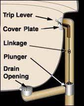 tub drain plunger broken terry plumbing remodel diy