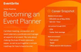 becoming an event planner eventbrite on infographic how to become an event