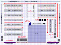 warehouse layout factors planning your warehouse layout how to set up efficient storage